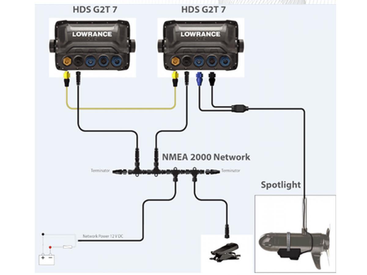 Spotlight Scan Trolling Motor Xdcr Ab Marine Lowrance Nmea Cable Wiring Diagram Photo Gallery